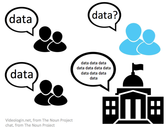 speak data?