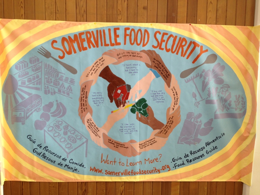 Created by the Somerville Food Security Coalition (November 2013)