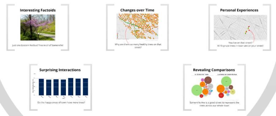 story-types-slide