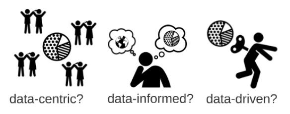 data-what