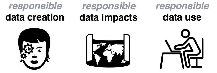Deloitte_Responsible_Data_Talk.png