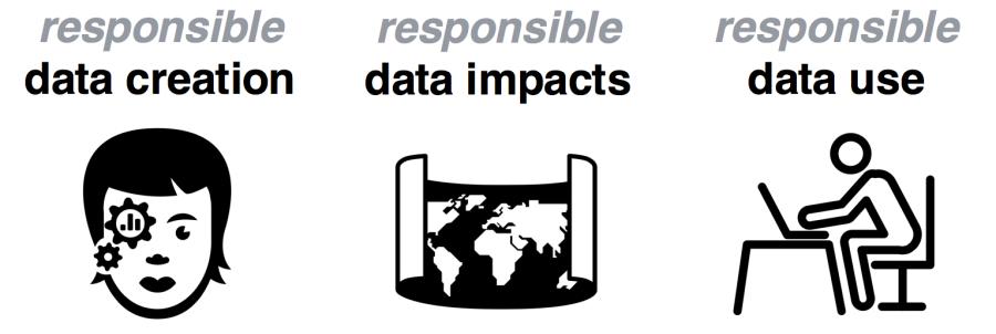 Deloitte_Responsible_Data_Talk.png